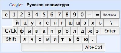 API виртуальной клавиатуры от Google