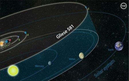 Новость о Gliese 581d